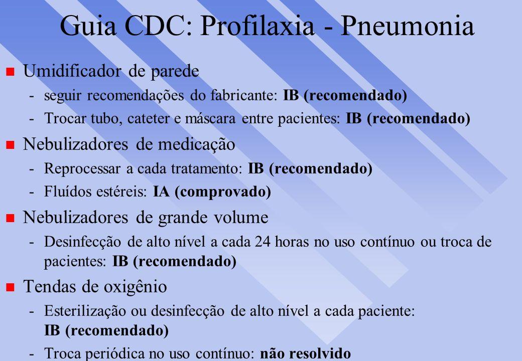 Guia CDC: Profilaxia - Pneumonia n Umidificador de parede -seguir recomendações do fabricante: IB (recomendado) -Trocar tubo, cateter e máscara entre