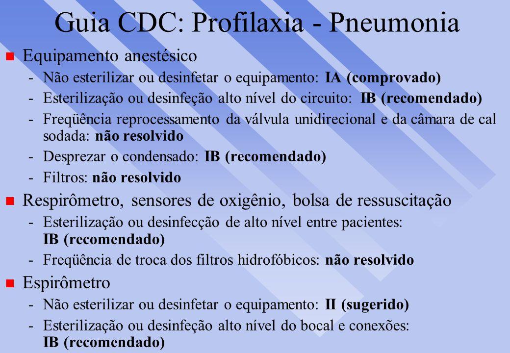 Guia CDC: Profilaxia - Pneumonia n Equipamento anestésico -Não esterilizar ou desinfetar o equipamento: IA (comprovado) -Esterilização ou desinfeção a