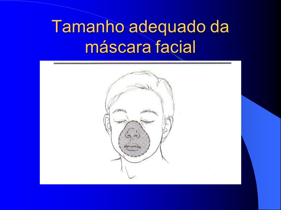 Tamanho adequado da máscara facial