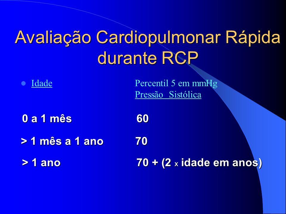 Avaliação Cardiopulmonar Rápida durante RCP Idade Percentil 5 em mmHg Pressão Sistólica 0 a 1 mês60 > 1 mês a 1 ano70 > 1 ano 70 + (2 x idade em anos)