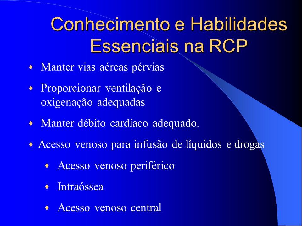 Conhecimento e Habilidades Essenciais na RCP Manter vias aéreas pérvias Proporcionar ventilação e oxigenação adequadas Manter débito cardíaco adequado