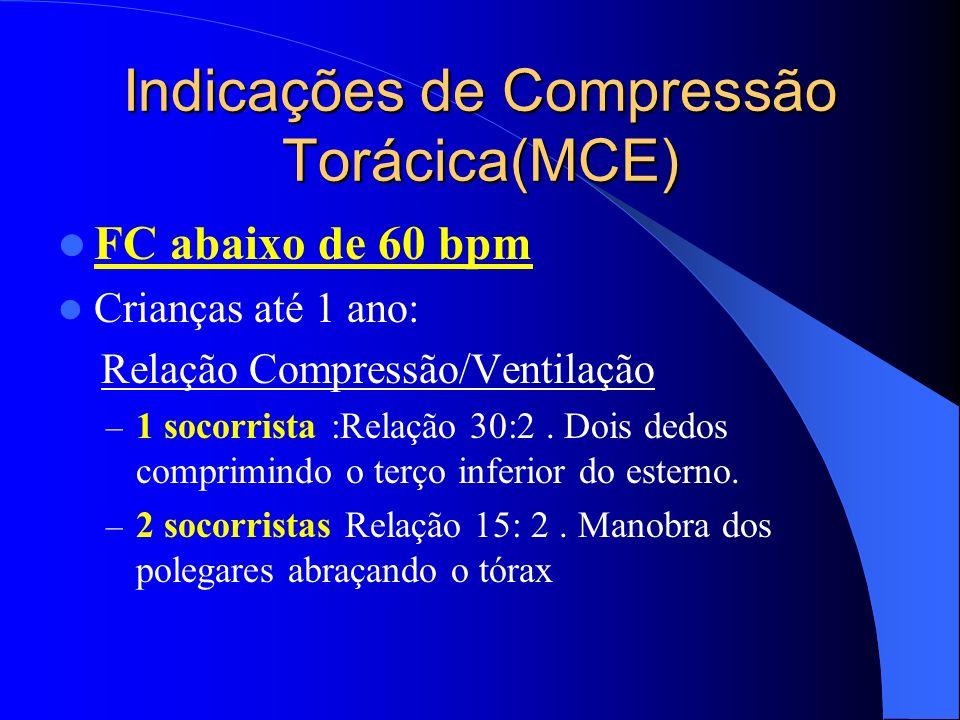 Indicações de Compressão Torácica(MCE) FC abaixo de 60 bpm Crianças até 1 ano: Relação Compressão/Ventilação – 1 socorrista :Relação 30:2. Dois dedos
