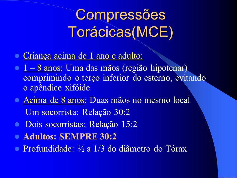 Compressões Torácicas(MCE) Criança acima de 1 ano e adulto: 1 – 8 anos: Uma das mãos (região hipotenar) comprimindo o terço inferior do esterno, evita