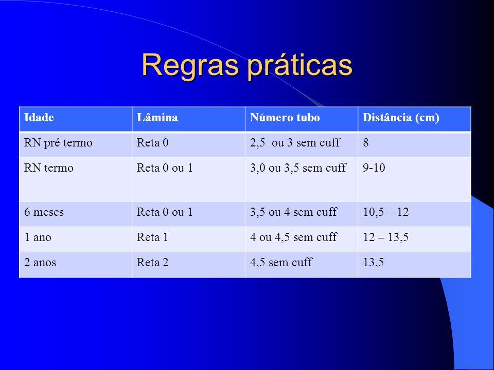 Regras práticas IdadeLâminaNúmero tuboDistância (cm) RN pré termoReta 02,5 ou 3 sem cuff8 RN termoReta 0 ou 13,0 ou 3,5 sem cuff9-10 6 mesesReta 0 ou