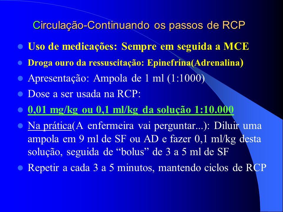 Circulação-Continuando os passos de RCP Uso de medicações: Sempre em seguida a MCE Droga ouro da ressuscitação: Epinefrina(Adrenalina ) Apresentação: