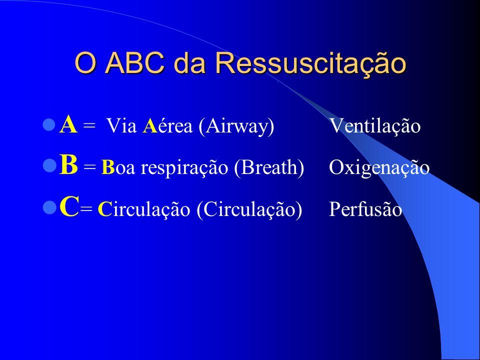 Atendimento na Sala de Reanimação - Avaliação Cardiopulmonar Rápida Pérvias Sustentáveis Não sustentáveis sem intubação Exame Físico - Vias éreas Exame Físico - Vias A éreas