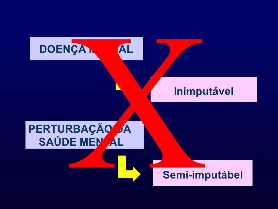 DOENÇA MENTAL Inimputável PERTURBAÇÃO DA SAÚDE MENTAL Semi-imputábel X