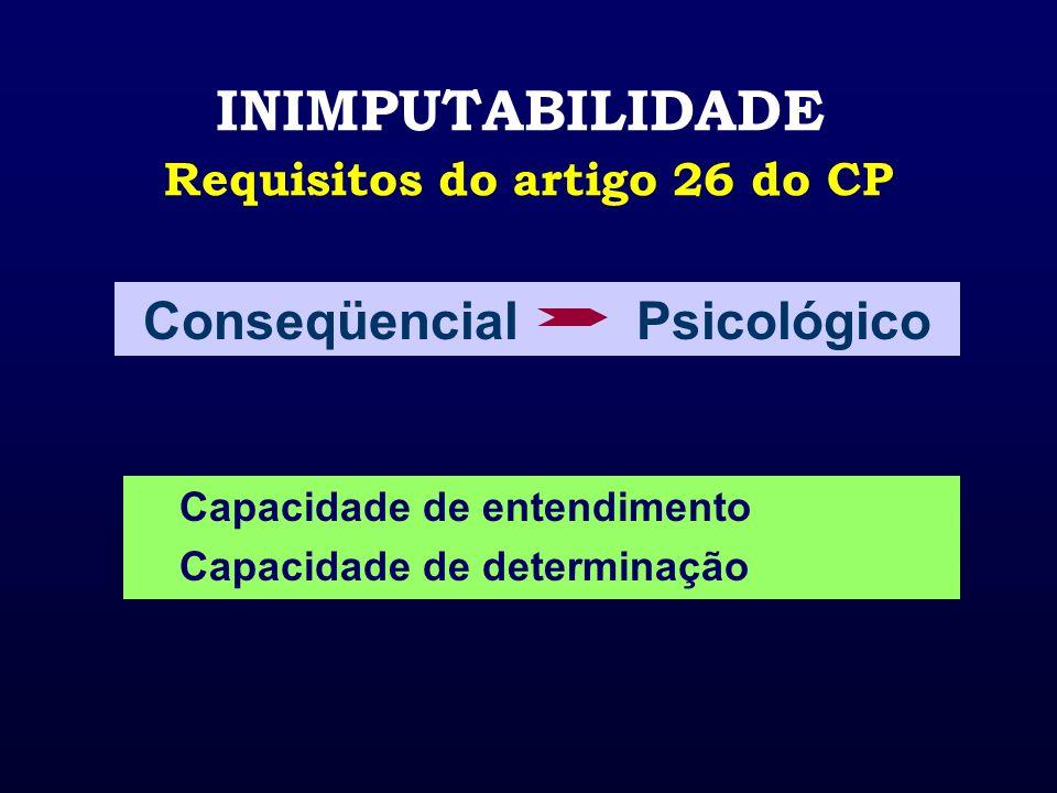 Capacidade de entendimento Capacidade de determinação Conseqüencial Psicológico INIMPUTABILIDADE Requisitos do artigo 26 do CP