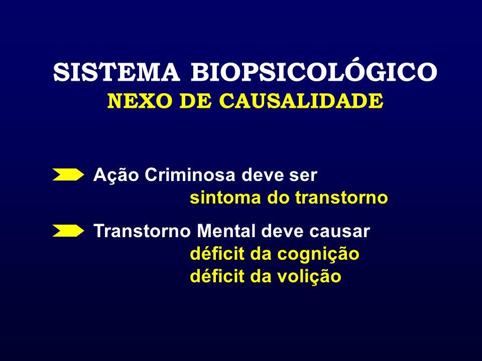SISTEMA BIOPSICOLÓGICO NEXO DE CAUSALIDADE Ação Criminosa deve ser sintoma do transtorno Transtorno Mental deve causar déficit da cognição déficit da