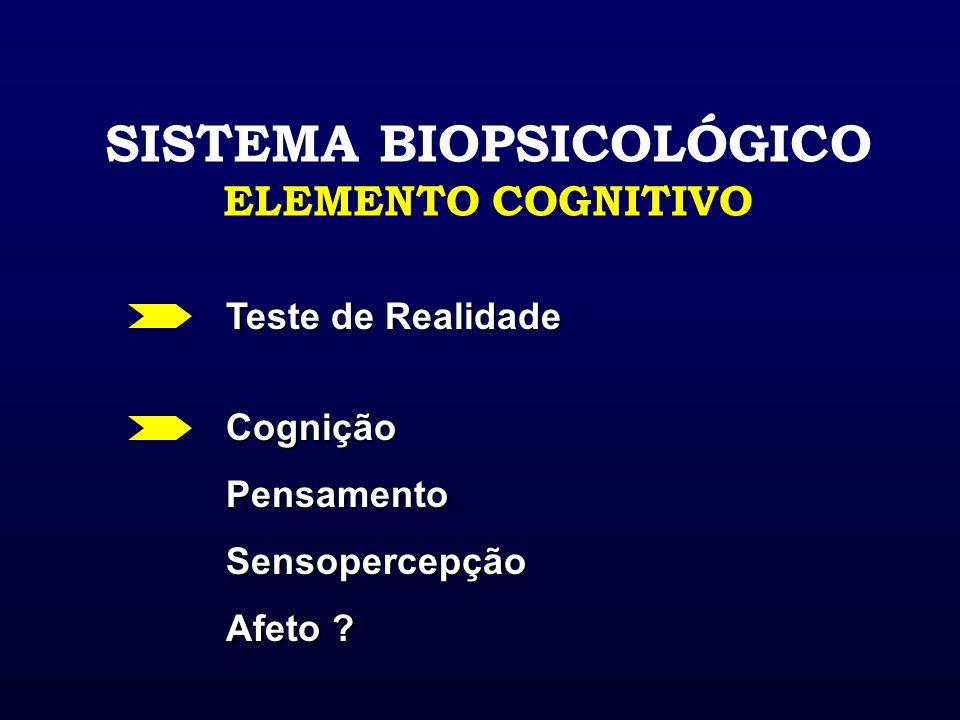 SISTEMA BIOPSICOLÓGICO ELEMENTO COGNITIVO Teste de Realidade CogniçãoPensamentoSensopercepção Afeto ?