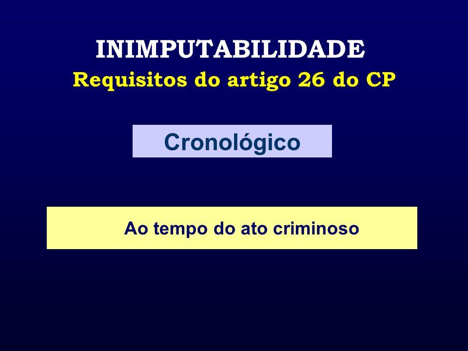 INIMPUTABILIDADE Requisitos do artigo 26 do CP Ao tempo do ato criminoso Cronológico