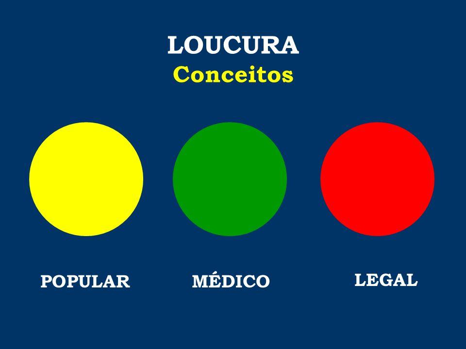 LOUCURA Conceitos LEGAL MÉDICOPOPULAR