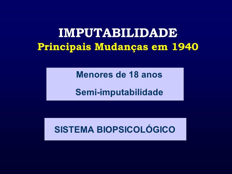 IMPUTABILIDADE Principais Mudanças em 1940 SISTEMA BIOPSICOLÓGICO Menores de 18 anos Semi-imputabilidade