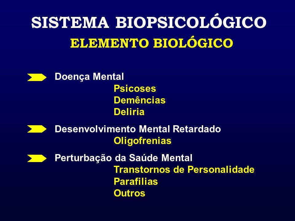 SISTEMA BIOPSICOLÓGICO ELEMENTO BIOLÓGICO Doença Mental Psicoses Demências Deliria Desenvolvimento Mental Retardado Oligofrenias Perturbação da Saúde