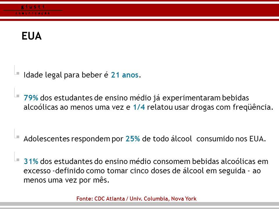 EUA Idade legal para beber é 21 anos. 79% dos estudantes de ensino médio já experimentaram bebidas alcoólicas ao menos uma vez e 1/4 relatou usar drog