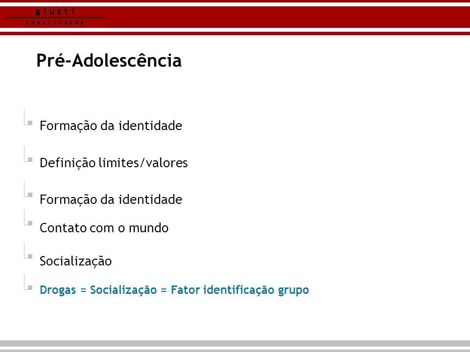Pré-Adolescência Formação da identidade Definição limites/valores Formação da identidade Contato com o mundo Socialização Drogas = Socialização = Fato