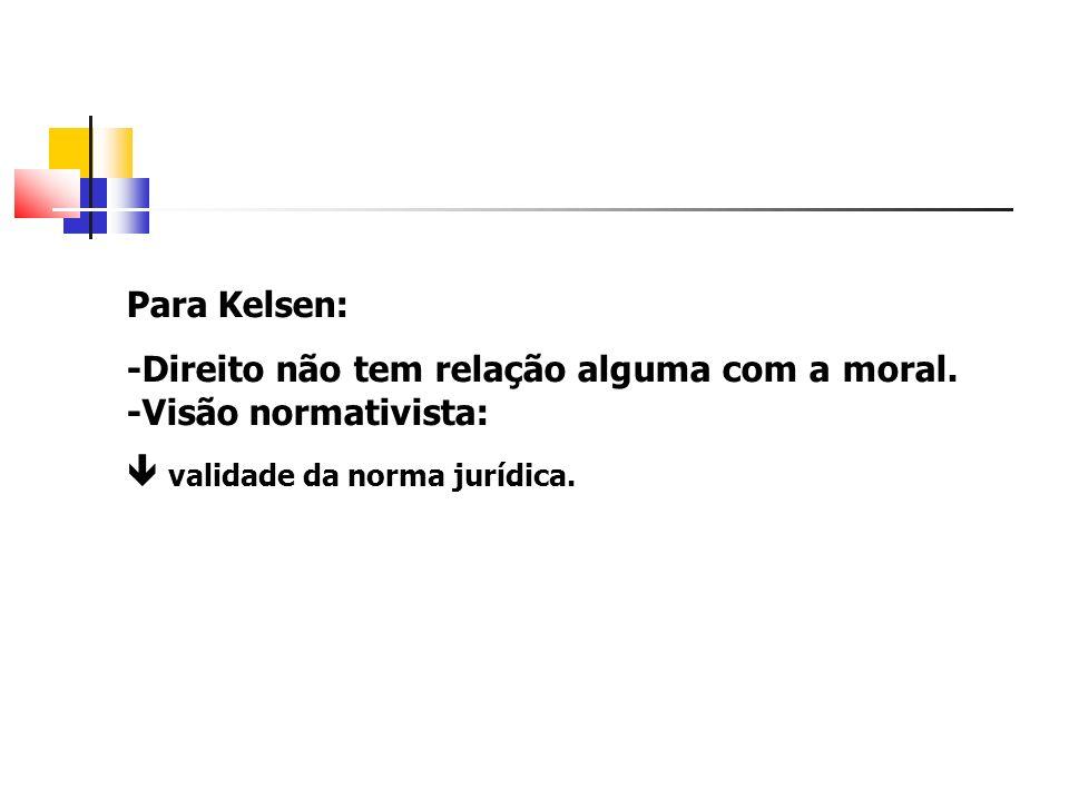Para Kelsen: -Direito não tem relação alguma com a moral. -Visão normativista: validade da norma jurídica.