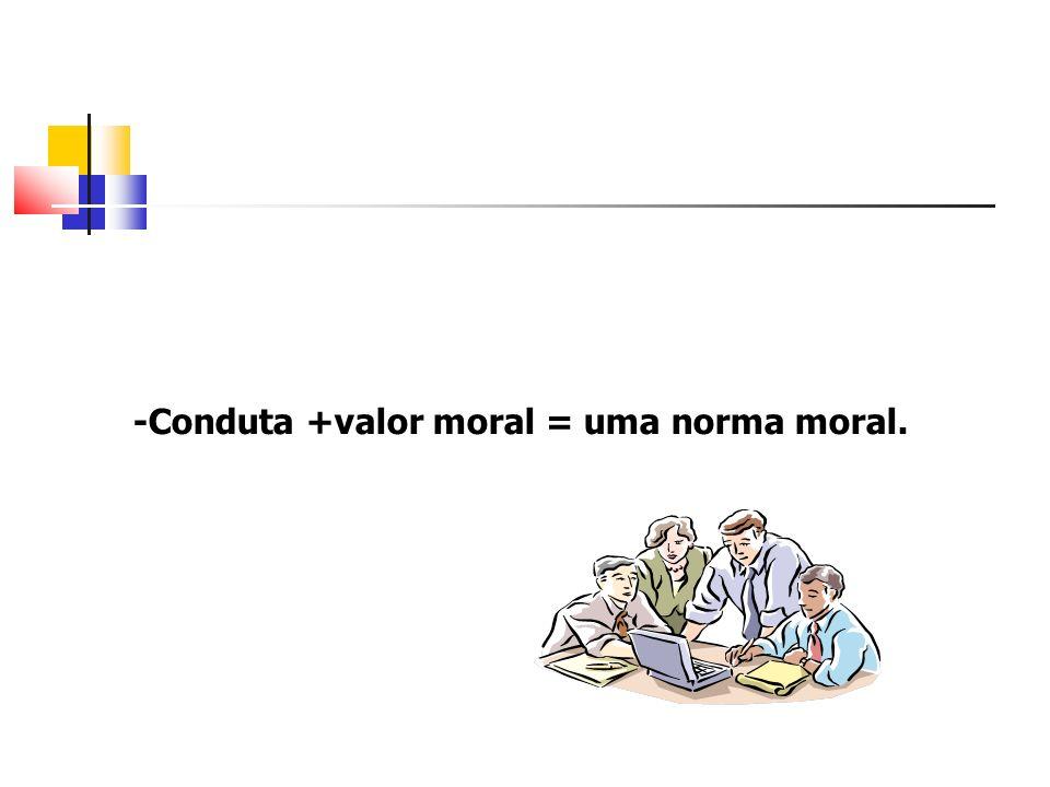 -Ordem moral: obediência à ordem jurídica -Direito X Moral -Ciência Jurídica X Ética validade das normas jurídicas.