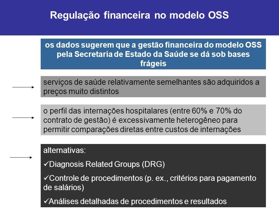 considerações finais é necessário discutir as implicações sistêmicas associadas à ampliação da participação do setor privado no sistema público de saúde por meio do modelo OSS o formato da gestão financeira do modelo requer aprimoramento considerável, principalmente levando-se em conta o cenário de provável expansão e diversificação do modelo OSS Regulação financeira no modelo OSS