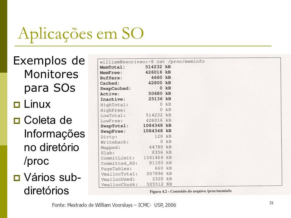 Exemplos de Monitores para SOs Linux Coleta de Informações no diretório /proc Vários sub- diretórios 31 Fonte: Mestrado de William Voorsluys – ICMC- U