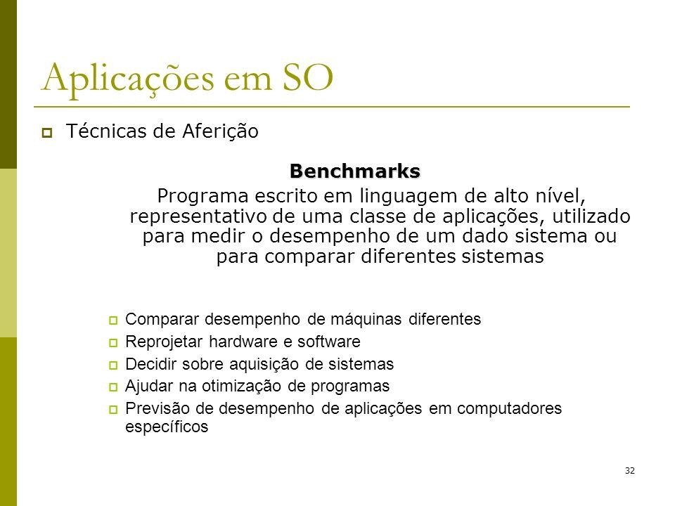 Técnicas de AferiçãoBenchmarks Programa escrito em linguagem de alto nível, representativo de uma classe de aplicações, utilizado para medir o desempe
