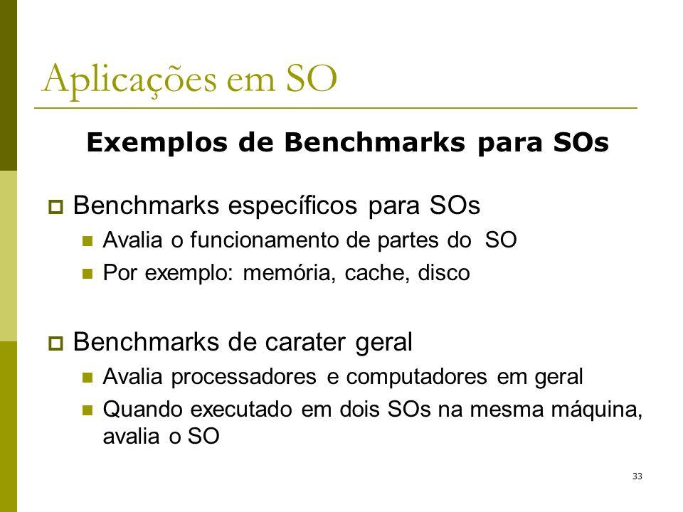 Exemplos de Benchmarks para SOs Benchmarks específicos para SOs Avalia o funcionamento de partes do SO Por exemplo: memória, cache, disco Benchmarks d
