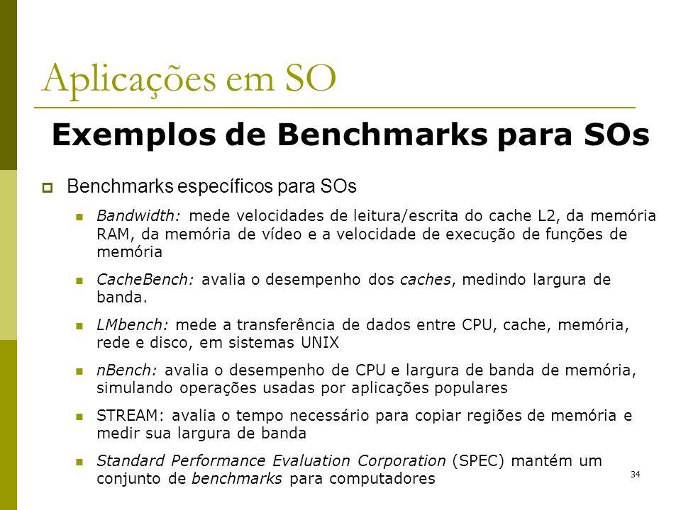 Exemplos de Benchmarks para SOs Benchmarks específicos para SOs Bandwidth: mede velocidades de leitura/escrita do cache L2, da memória RAM, da memória