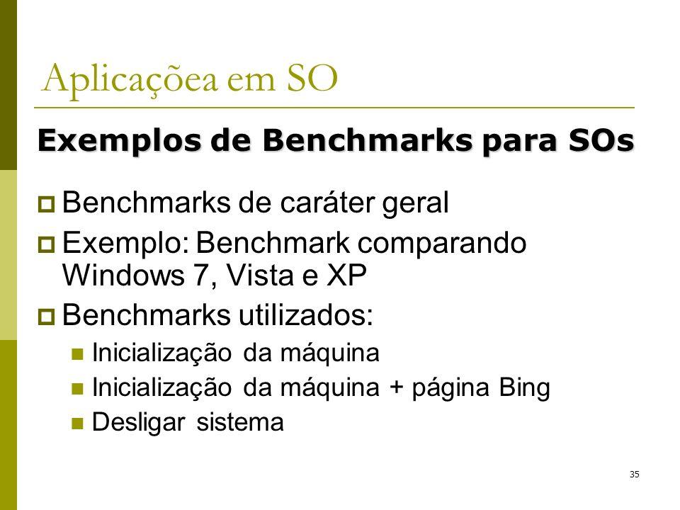 Exemplos de Benchmarks para SOs Benchmarks de caráter geral Exemplo: Benchmark comparando Windows 7, Vista e XP Benchmarks utilizados: Inicialização d