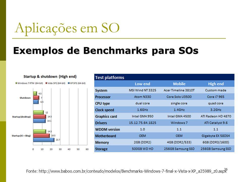 Exemplos de Benchmarks para SOs 36 Fonte: http://www.baboo.com.br/conteudo/modelos/Benchmarks-Windows-7-final-x-Vista-x-XP_a35989_z0.aspx Aplicações e
