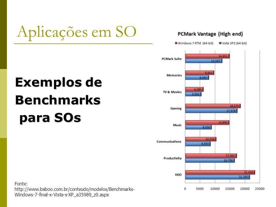 Exemplos de Benchmarks para SOs para SOs 37 Fonte: http://www.baboo.com.br/conteudo/modelos/Benchmarks- Windows-7-final-x-Vista-x-XP_a35989_z0.aspx Ap