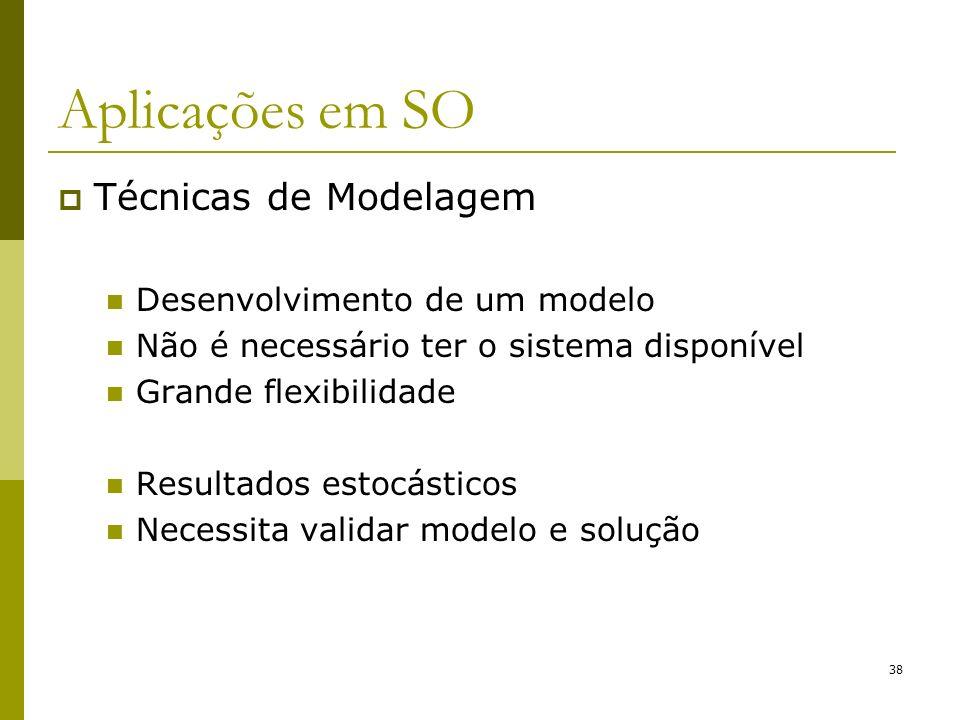 Técnicas de Modelagem Desenvolvimento de um modelo Não é necessário ter o sistema disponível Grande flexibilidade Resultados estocásticos Necessita va