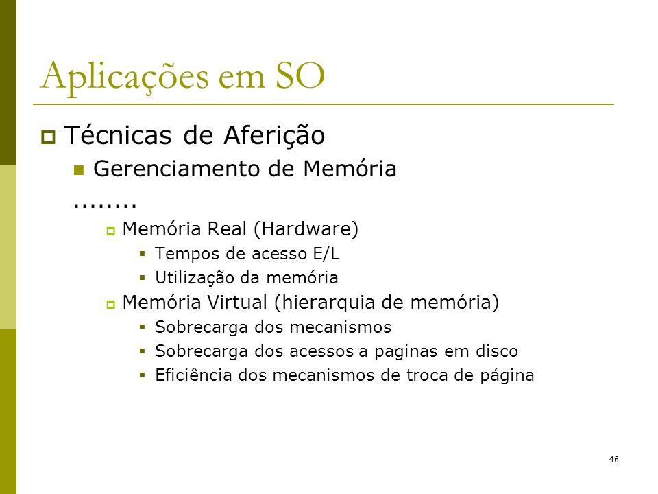 Técnicas de Aferição Gerenciamento de Memória........ Memória Real (Hardware) Tempos de acesso E/L Utilização da memória Memória Virtual (hierarquia d