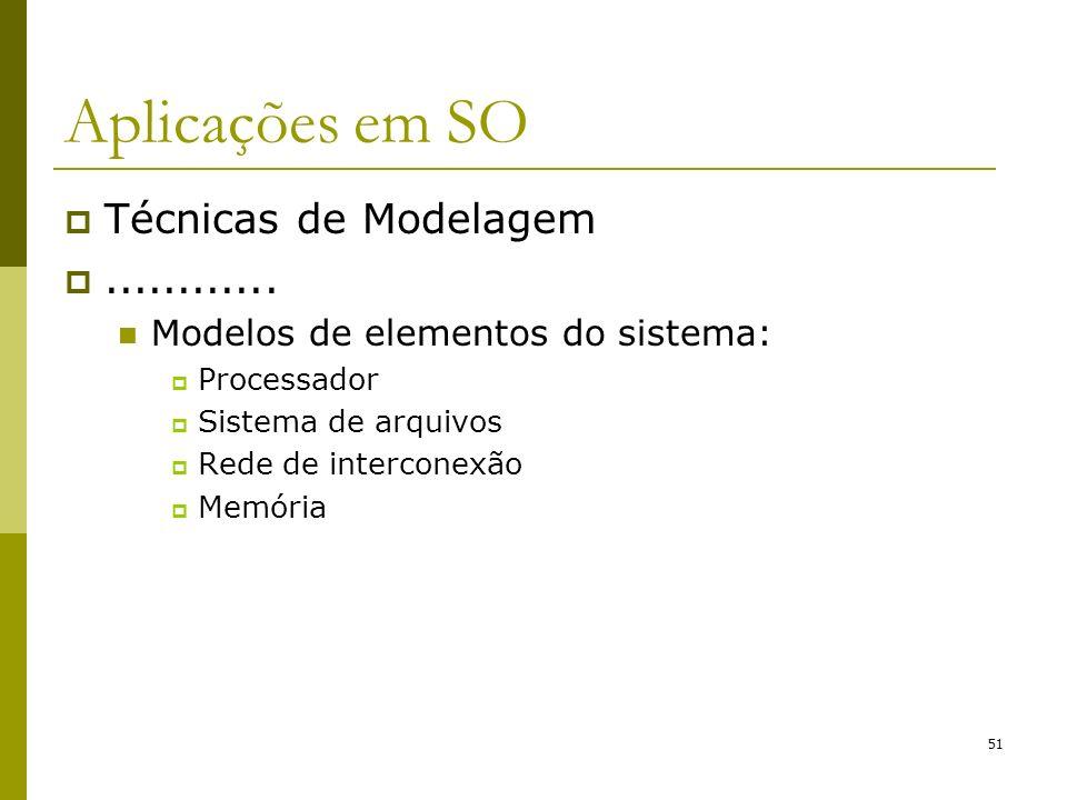 Técnicas de Modelagem............ Modelos de elementos do sistema: Processador Sistema de arquivos Rede de interconexão Memória 51 Aplicações em SO