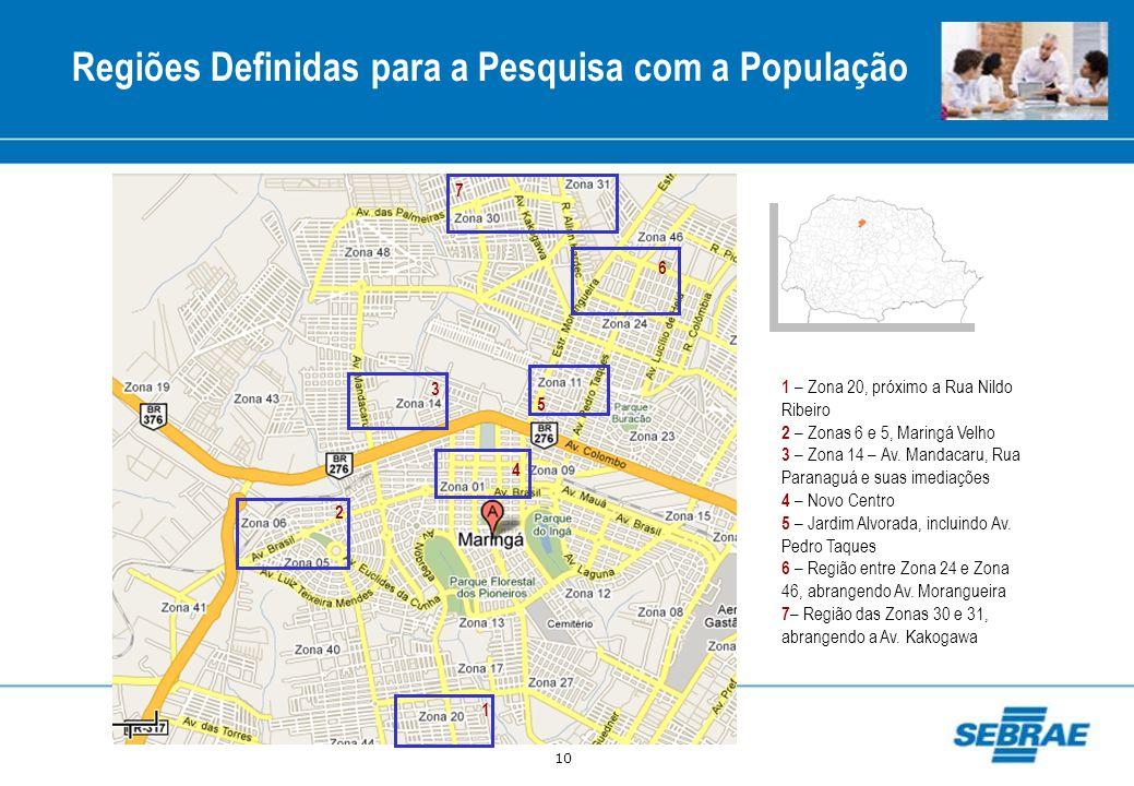 10 Regiões Definidas para a Pesquisa com a População 1 – Zona 20, próximo a Rua Nildo Ribeiro 2 – Zonas 6 e 5, Maringá Velho 3 – Zona 14 – Av. Mandaca