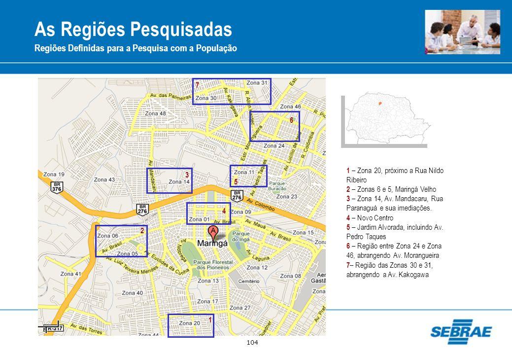 104 As Regiões Pesquisadas Regiões Definidas para a Pesquisa com a População 1 – Zona 20, próximo a Rua Nildo Ribeiro 2 – Zonas 6 e 5, Maringá Velho 3