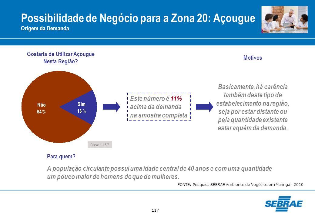 117 Possibilidade de Negócio para a Zona 20: Açougue Origem da Demanda Base: 157 Gostaria de Utilizar Açougue Nesta Região? Este número é 11% acima da