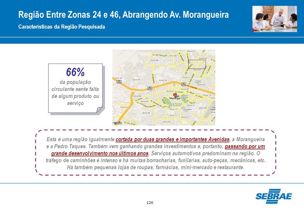 126 Características da Região Pesquisada Região Entre Zonas 24 e 46, Abrangendo Av. Morangueira Esta é uma região igualmente cortada por duas grandes