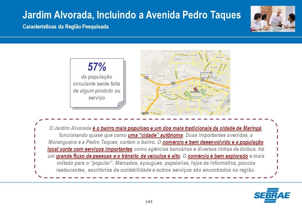 143 Características da Região Pesquisada Jardim Alvorada, Incluindo a Avenida Pedro Taques O Jardim Alvorada é o bairro mais populoso e um dos mais tr