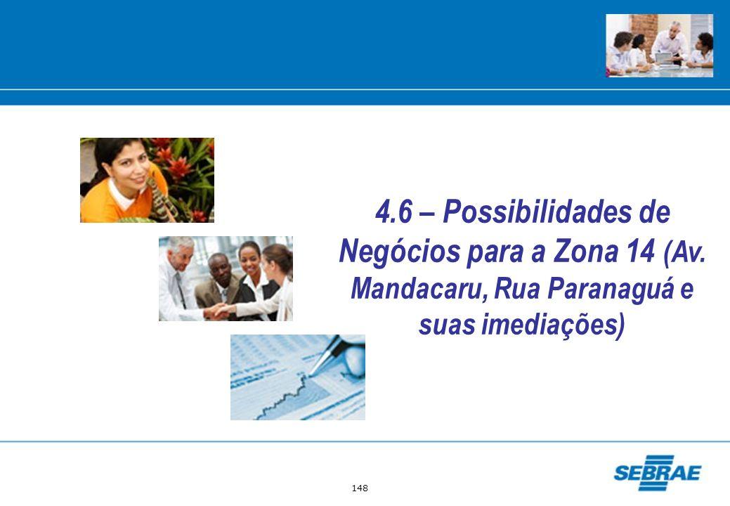 148 4.6 – Possibilidades de Negócios para a Zona 14 (Av. Mandacaru, Rua Paranaguá e suas imediações)