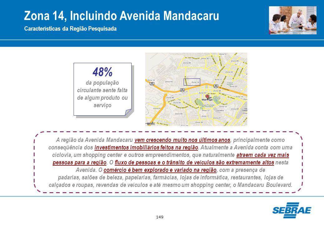 149 Zona 14, Incluindo Avenida Mandacaru Características da Região Pesquisada A região da Avenida Mandacaru vem crescendo muito nos últimos anos, prin