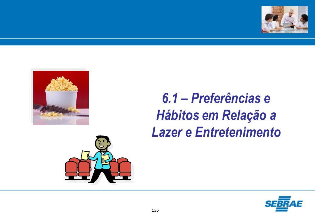 156 6.1 – Preferências e Hábitos em Relação a Lazer e Entretenimento
