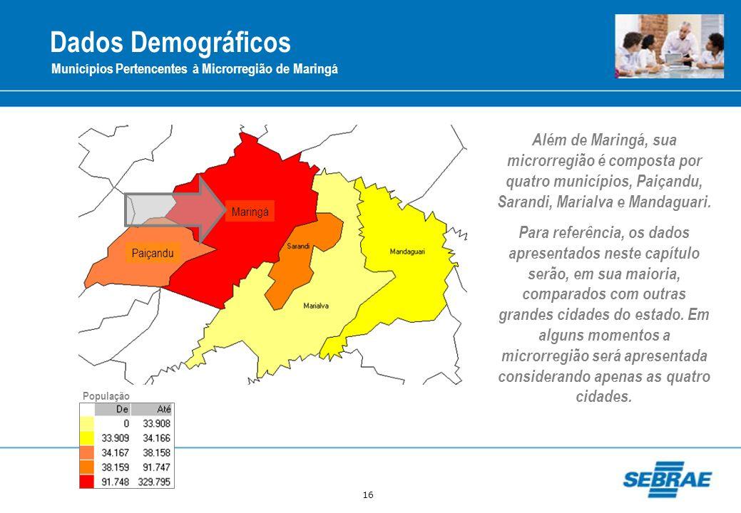 16 Além de Maringá, sua microrregião é composta por quatro municípios, Paiçandu, Sarandi, Marialva e Mandaguari. Para referência, os dados apresentado