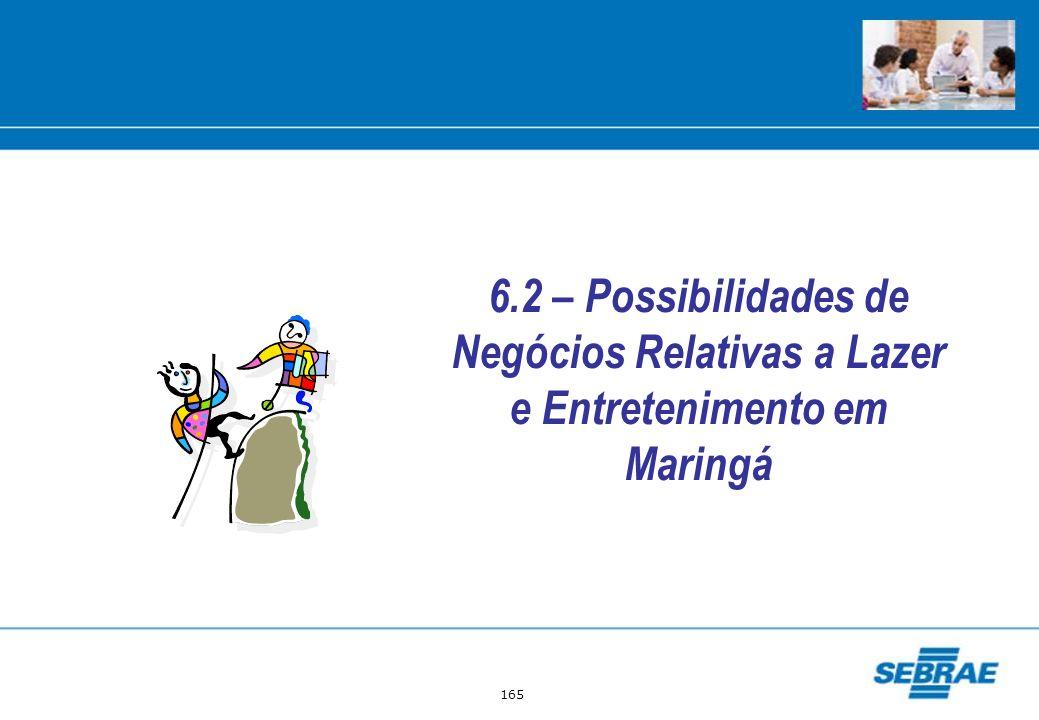 165 6.2 – Possibilidades de Negócios Relativas a Lazer e Entretenimento em Maringá