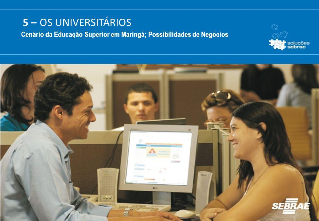 169 5 – OS UNIVERSITÁRIOS Cenário da Educação Superior em Maringá; Possibilidades de Negócios