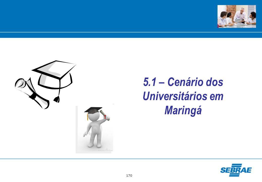 170 5.1 – Cenário dos Universitários em Maringá