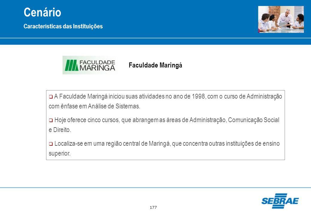 177 Faculdade Maringá Cenário Características das Instituições A Faculdade Maringá iniciou suas atividades no ano de 1998, com o curso de Administraçã