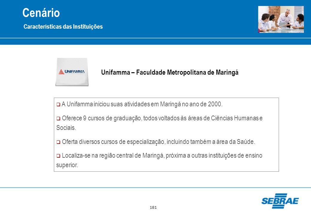 181 Unifamma – Faculdade Metropolitana de Maringá Cenário Características das Instituições A Unifamma iniciou suas atividades em Maringá no ano de 200