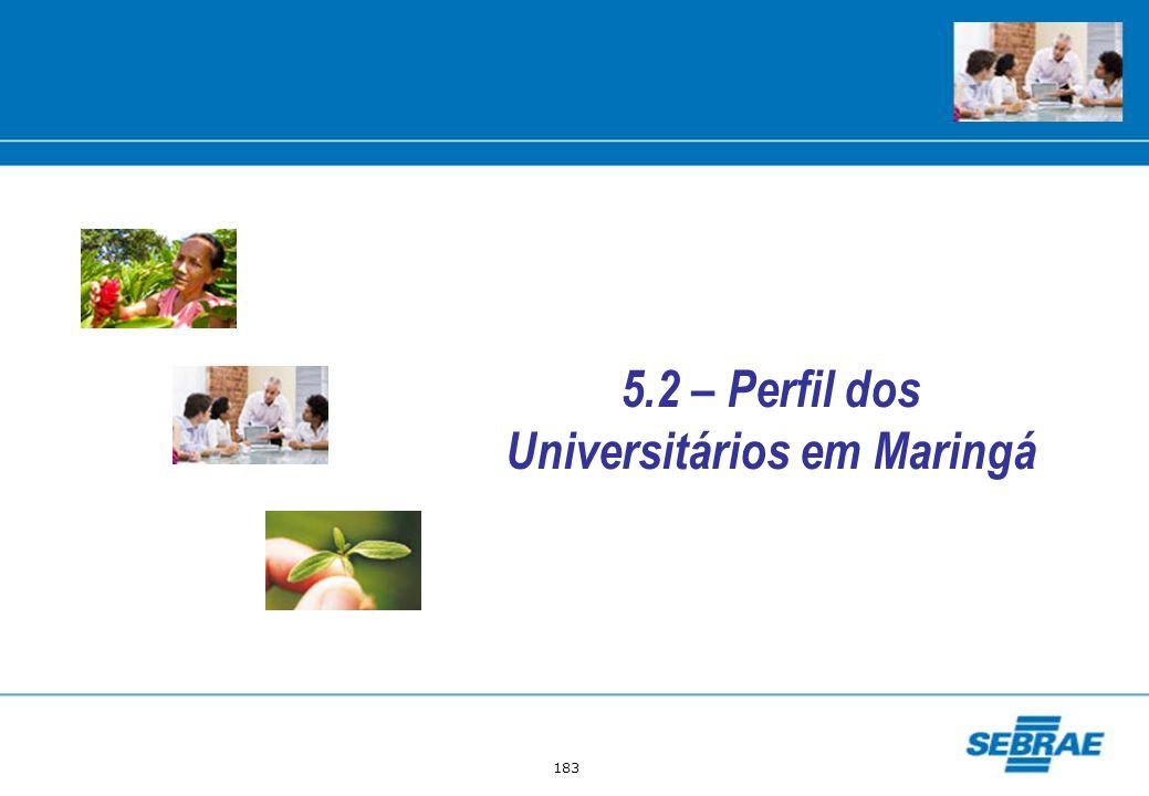 183 5.2 – Perfil dos Universitários em Maringá