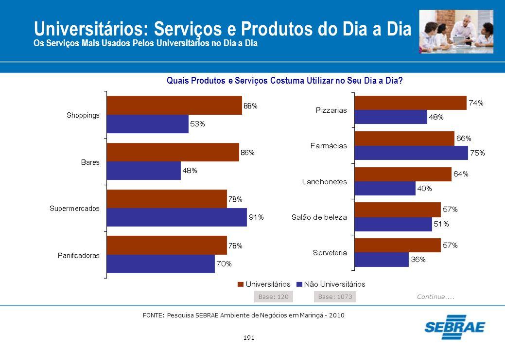 191 Universitários: Serviços e Produtos do Dia a Dia Os Serviços Mais Usados Pelos Universitários no Dia a Dia Base: 120 Quais Produtos e Serviços Cos