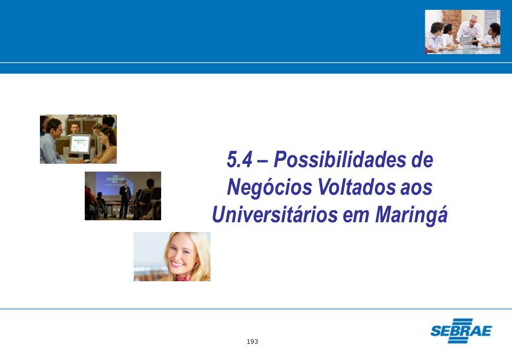 193 5.4 – Possibilidades de Negócios Voltados aos Universitários em Maringá
